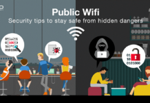 Security of public Wi-Fi with Best VPNs